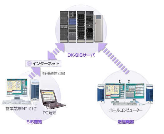 dksis_system_img